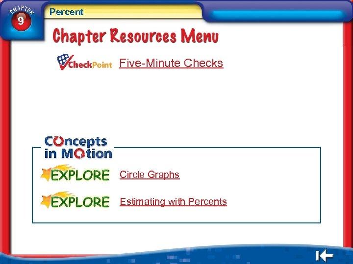 9 Percent Five-Minute Checks Circle Graphs Estimating with Percents