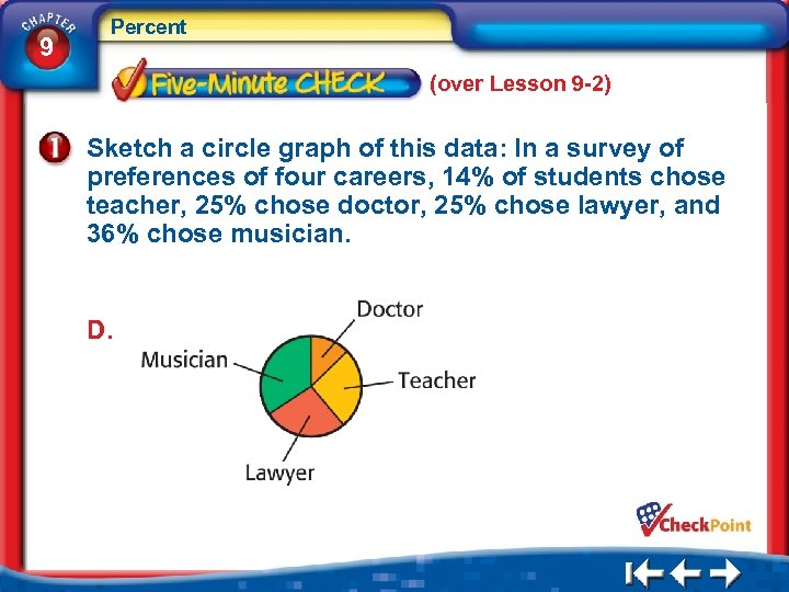 9 Percent (over Lesson 9 -2) Sketch a circle graph of this data: In