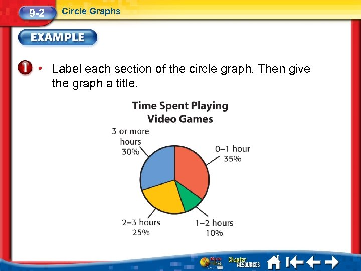 9 -2 Circle Graphs • Label each section of the circle graph. Then give