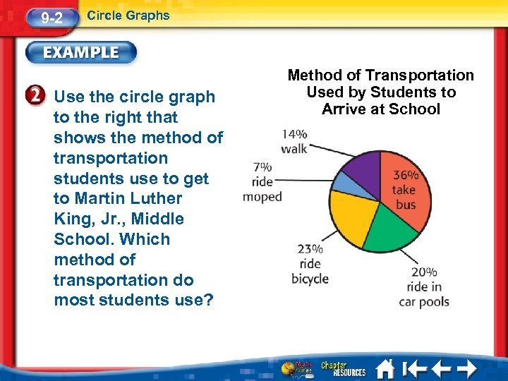 9 -2 Circle Graphs Use the circle graph to the right that shows the
