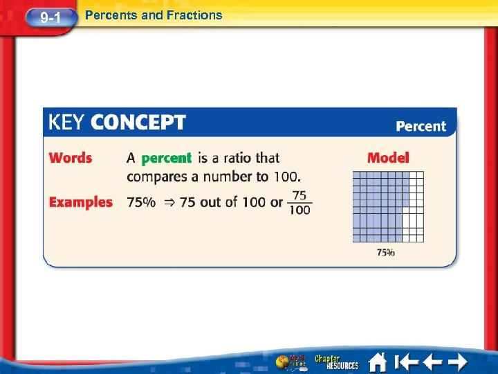 9 -1 Percents and Fractions