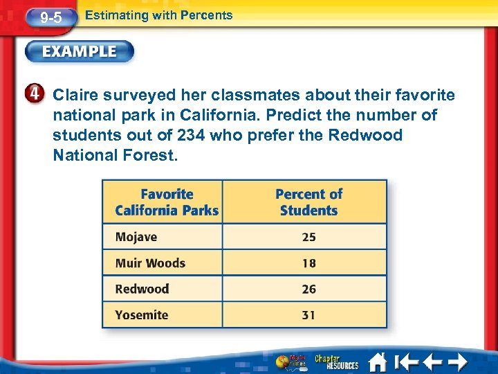 9 -5 Estimating with Percents Claire surveyed her classmates about their favorite national park