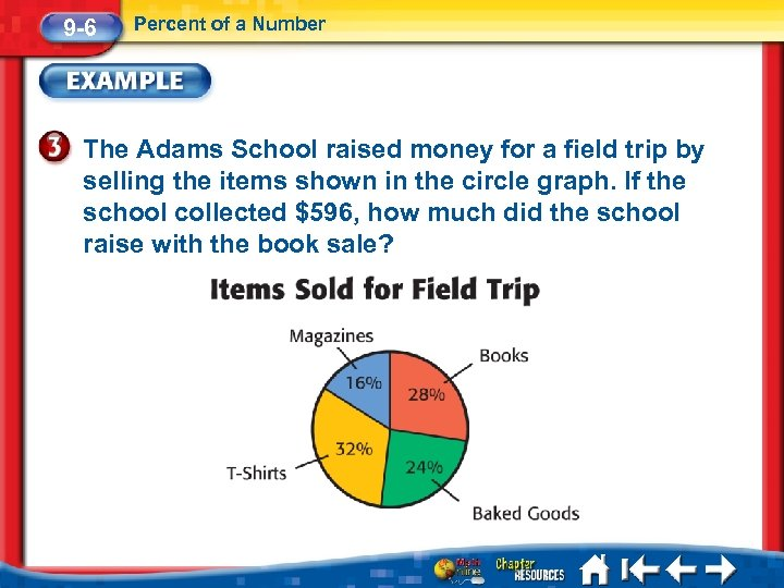9 -6 Percent of a Number The Adams School raised money for a field