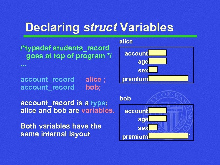 Declaring struct Variables /*typedef students_record goes at top of program */. . . account_record