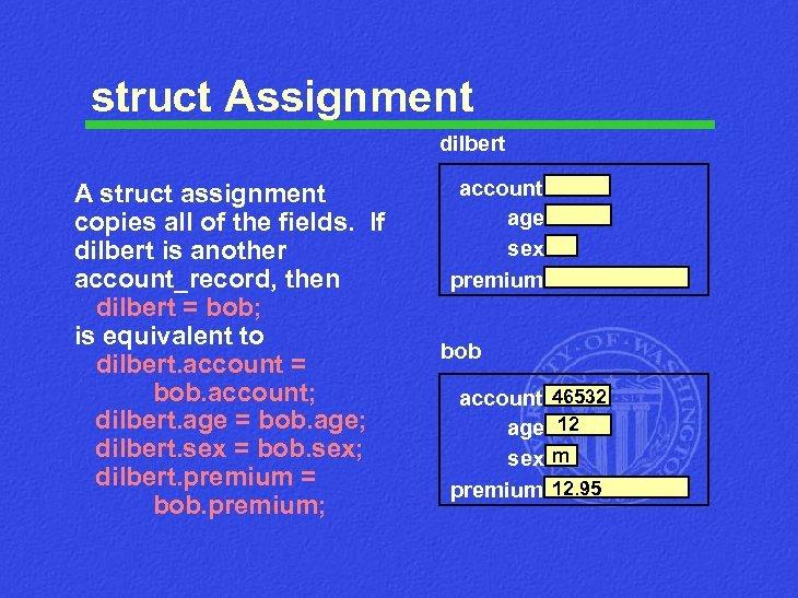 struct Assignment dilbert A struct assignment copies all of the fields. If dilbert is