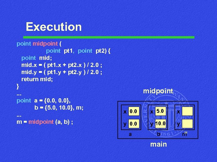 Execution point midpoint ( point pt 1, point pt 2) { point mid; mid.
