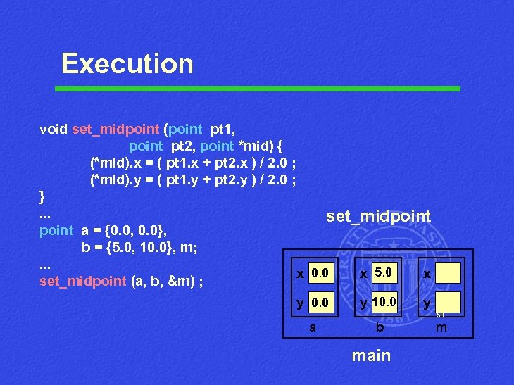 Execution void set_midpoint (point pt 1, point pt 2, point *mid) { (*mid). x