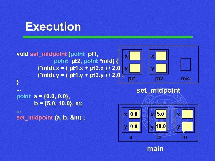 Execution void set_midpoint (point pt 1, x x point pt 2, point *mid) {