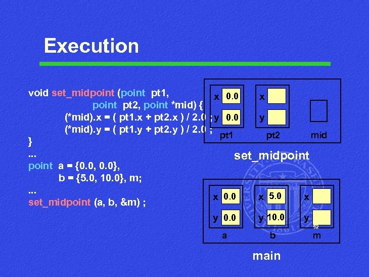 Execution void set_midpoint (point pt 1, x 0. 0 x point pt 2, point