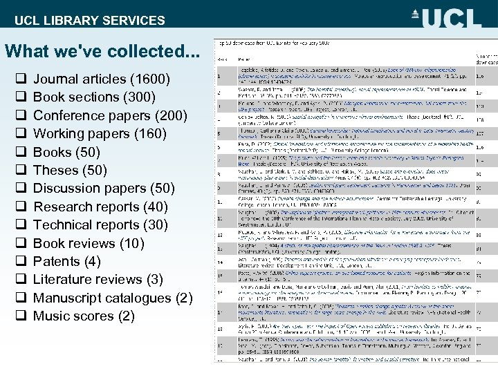 UCL LIBRARY SERVICES What we've collected. . . q q q q Journal articles