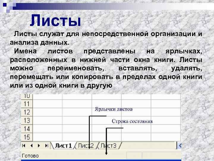 Листы служат для непосредственной организации и анализа данных. Имена листов представлены на ярлычках, расположенных