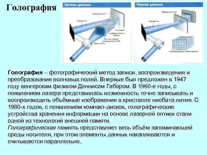 Голография – фотографический метод записи, воспроизведения и преобразования волновых полей. Впервые был предложен в