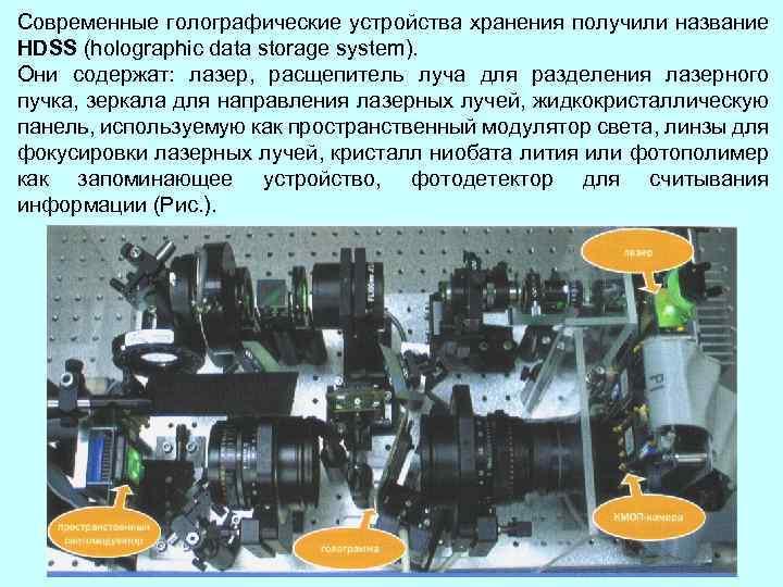 Современные голографические устройства хранения получили название HDSS (holographic data storage system). Они содержат: лазер,