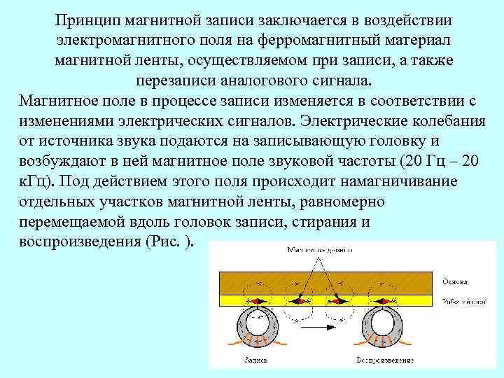 Принцип магнитной записи заключается в воздействии электромагнитного поля на ферромагнитный материал магнитной ленты, осуществляемом