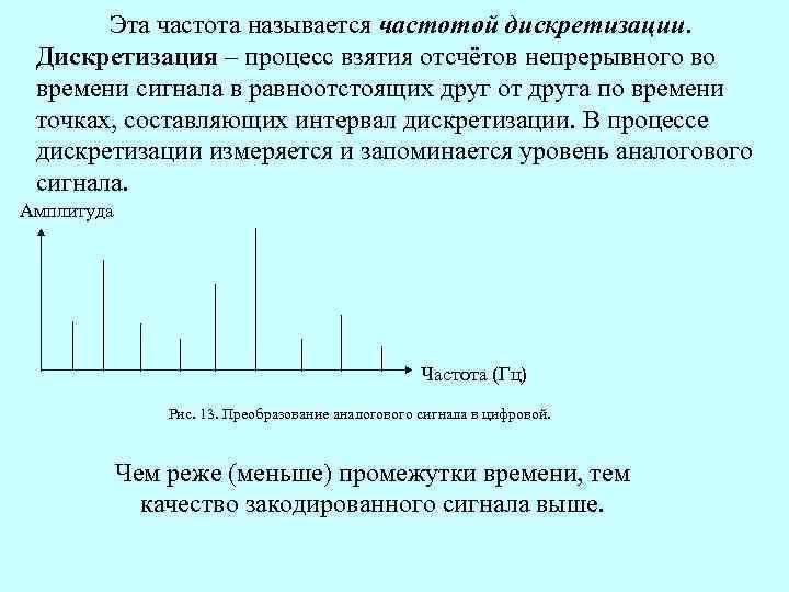 Эта частота называется частотой дискретизации. Дискретизация – процесс взятия отсчётов непрерывного во времени сигнала