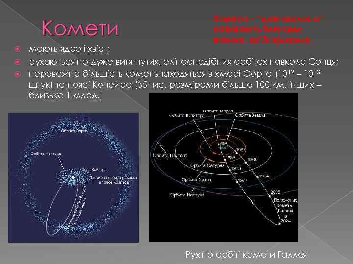 """Комети Комета – """"довговолоса"""", називають іменами вчених, які їх відкрили мають ядро і хвіст;"""
