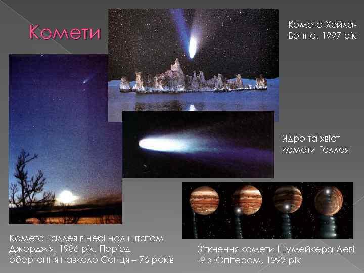 Комети Комета Хейла. Боппа, 1997 рік Ядро та хвіст комети Галлея Комета Галлея в