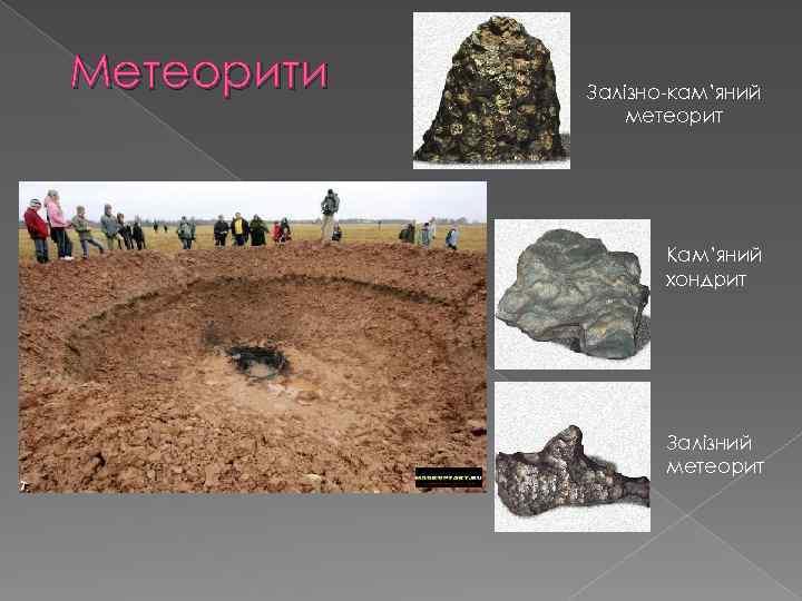 Метеорити Залізно-кам'яний метеорит Кам'яний хондрит Залізний метеорит