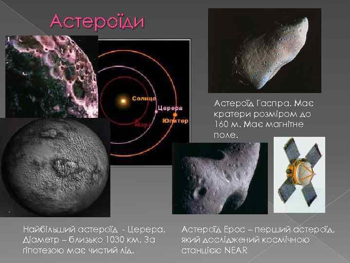 Астероїди Астероїд Гаспра. Має кратери розміром до 160 м. Має магнітне поле. Найбільший астероїд