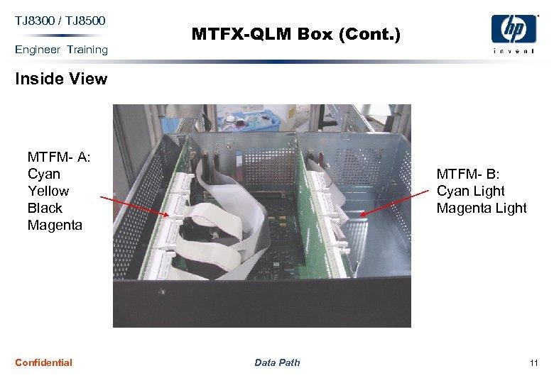 TJ 8300 / TJ 8500 Engineer Training MTFX-QLM Box (Cont. ) Inside View MTFM-