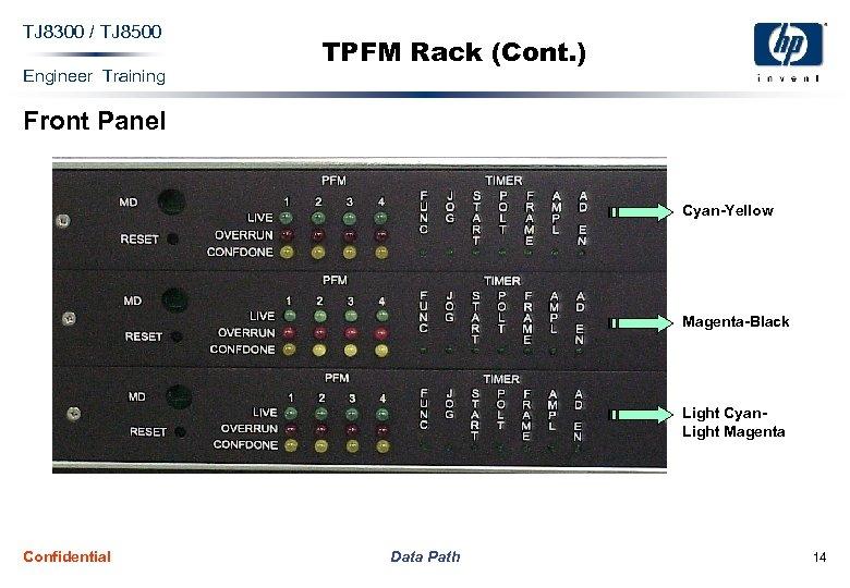TJ 8300 / TJ 8500 Engineer Training TPFM Rack (Cont. ) Front Panel Cyan-Yellow