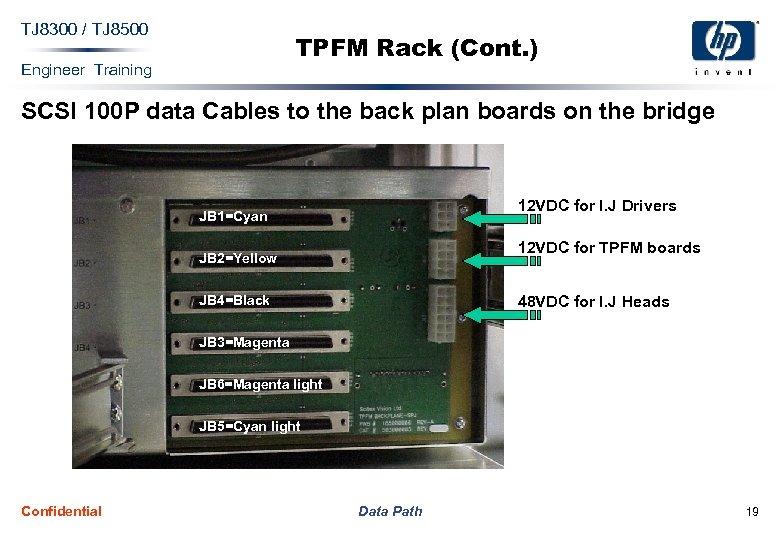 TJ 8300 / TJ 8500 TPFM Rack (Cont. ) Engineer Training SCSI 100 P