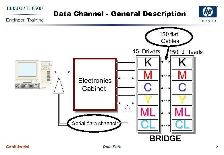 TJ 8300 / TJ 8500 Engineer Training Data Channel - General Description 150 flat