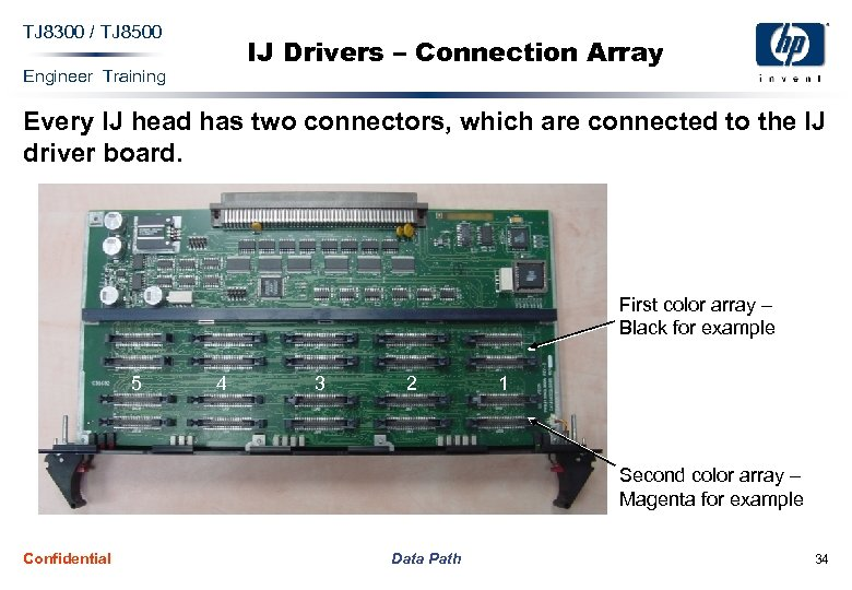 TJ 8300 / TJ 8500 IJ Drivers – Connection Array Engineer Training Every IJ