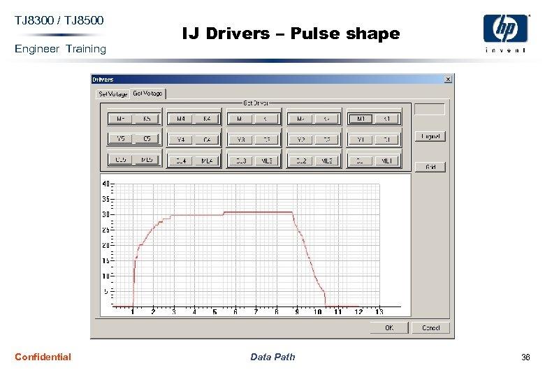 TJ 8300 / TJ 8500 Engineer Training Confidential IJ Drivers – Pulse shape Data