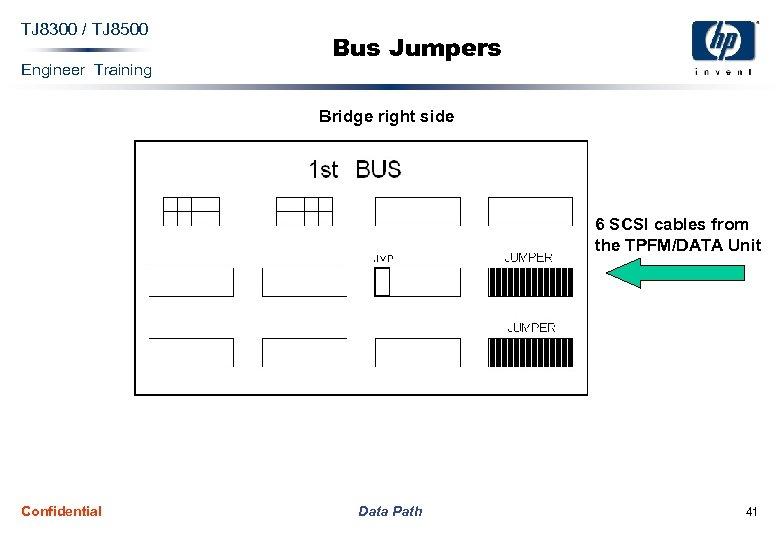 TJ 8300 / TJ 8500 Engineer Training Bus Jumpers Bridge right side 6 SCSI