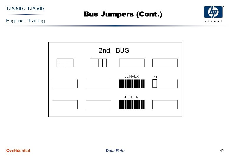 TJ 8300 / TJ 8500 Engineer Training Confidential Bus Jumpers (Cont. ) Data Path