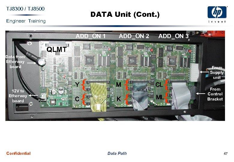 TJ 8300 / TJ 8500 DATA Unit (Cont. ) Engineer Training ADD_ON 1 ADD_ON