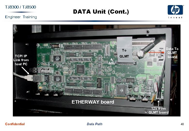 TJ 8300 / TJ 8500 Engineer Training DATA Unit (Cont. ) To TCP/ IP