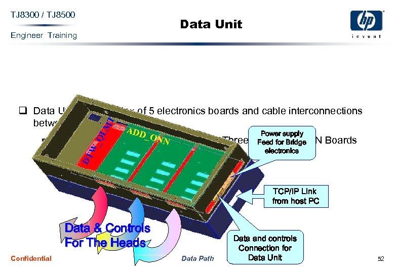 TJ 8300 / TJ 8500 Data Unit Engineer Training LM T q Data Unit