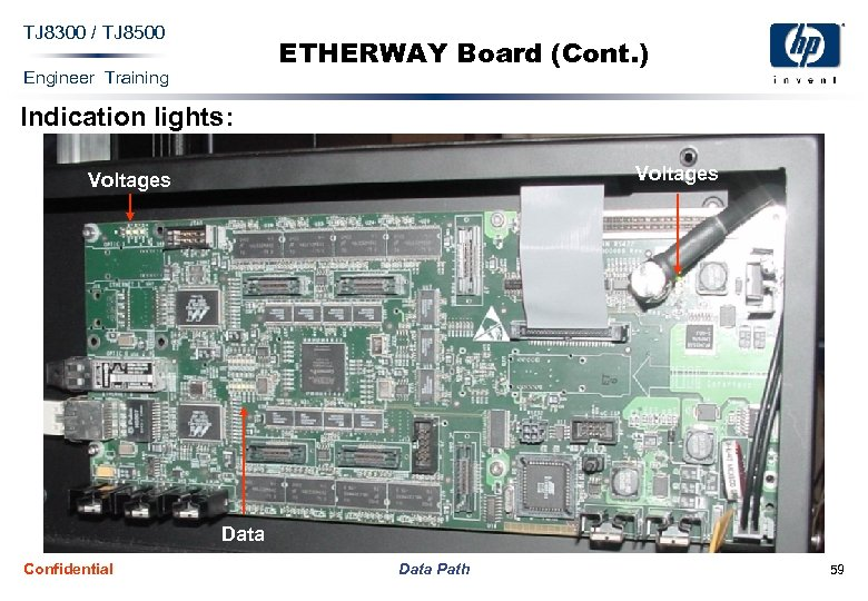 TJ 8300 / TJ 8500 ETHERWAY Board (Cont. ) Engineer Training Indication lights: Voltages