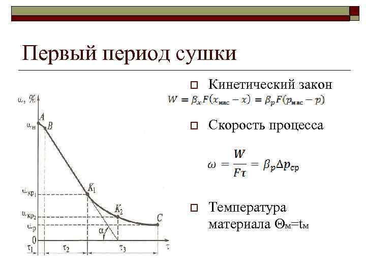 Первый период сушки o Кинетический закон o Скорость процесса o Температура материала м=tм