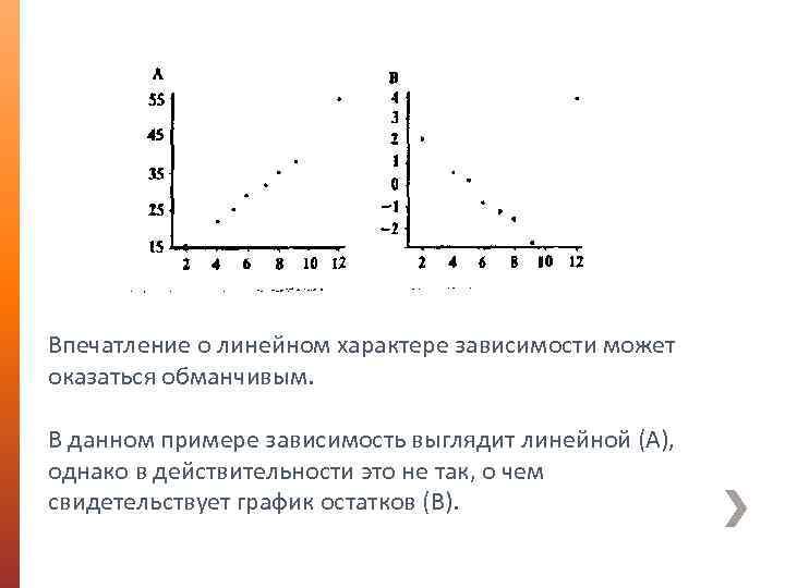 Впечатление о линейном характере зависимости может оказаться обманчивым. В данном примере зависимость выглядит линейной