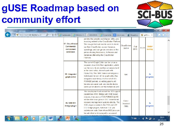 g. USE Roadmap based on community effort 25