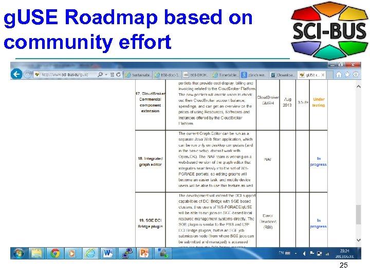 g. USE Roadmap based on community effort 25