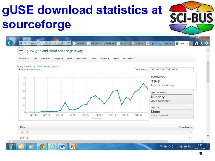 g. USE download statistics at sourceforge 26