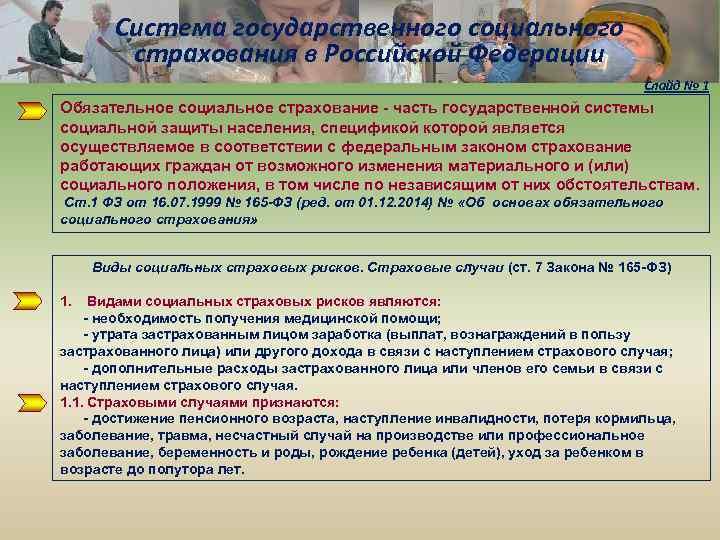 Система государственного социального страхования в Российской Федерации Слайд № 1 Обязательное социальное страхование -