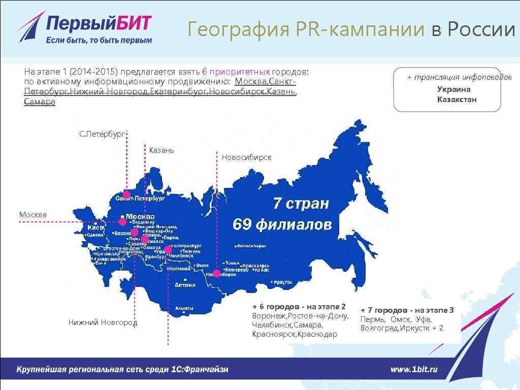География PR-кампании в России На этапе 1 (2014 -2015) предлагается взять 6 приоритетных городов: