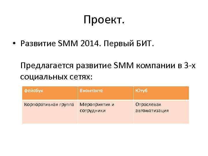 Проект. • Развитие SMM 2014. Первый БИТ. Предлагается развитие SMM компании в 3 -х