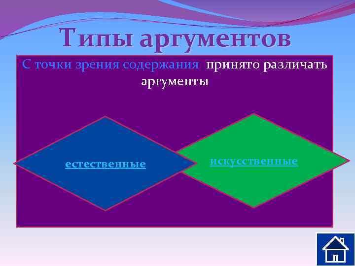 Типы аргументов По характеру связи с тезисом принято аргументы С точки зрения содержанияразличают различать