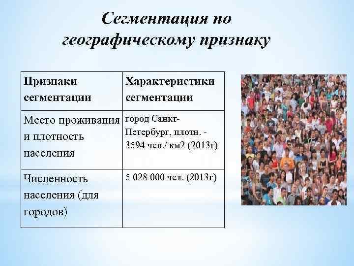 Сегментация по географическому признаку Признаки сегментации Характеристики сегментации Место проживания город Санкт. Петербург, плотн.