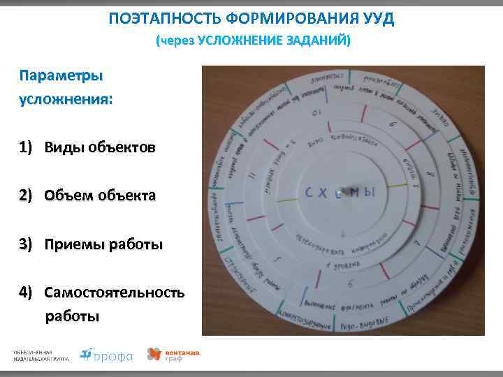 ПОЭТАПНОСТЬ ФОРМИРОВАНИЯ УУД (через УСЛОЖНЕНИЕ ЗАДАНИЙ) Параметры усложнения: 1) Виды объектов 2) Объем объекта