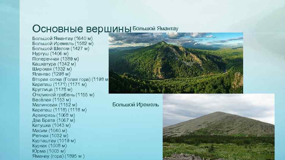 Основные вершины Большой Ямантау (1640 м) Большой Иремель (1582 м) Большой Шелом (1427 м)