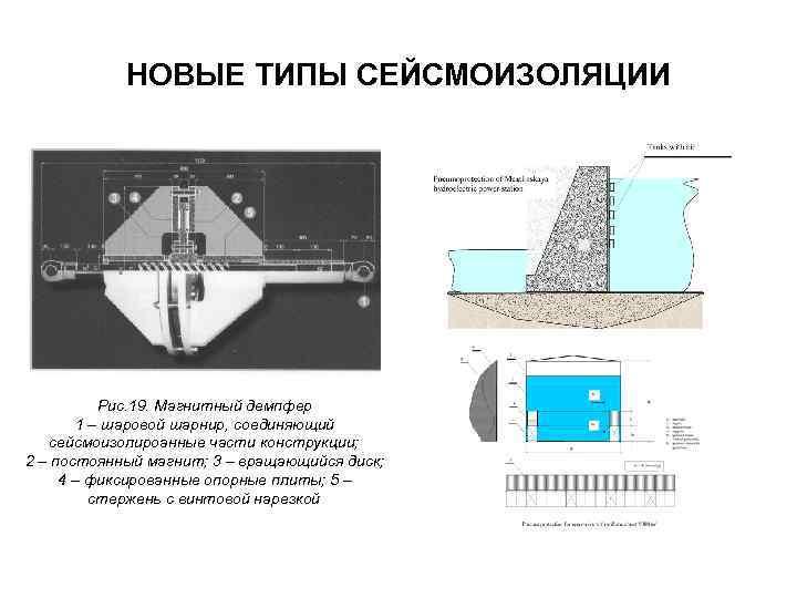 НОВЫЕ ТИПЫ СЕЙСМОИЗОЛЯЦИИ Рис. 19. Магнитный демпфер 1 – шаровой шарнир, соединяющий сейсмоизолироанные части