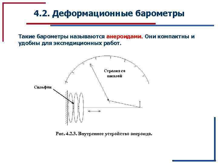 4. 2. Деформационные барометры Такие барометры называются анероидами. Они компактны и удобны для экспедиционных