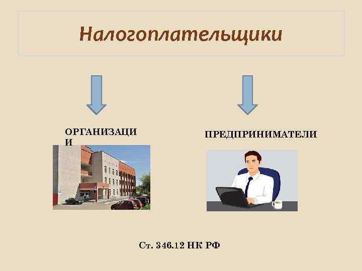 Налогоплательщики ОРГАНИЗАЦИ И ПРЕДПРИНИМАТЕЛИ Ст. 346. 12 НК РФ